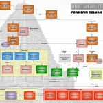 Ponniyin Selvan Characters & Family Tree in English